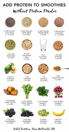 Add protein to smoothies without using protein powder