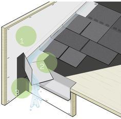 kickout flashing keeps walls dry exteriors 1 protect the wall before framing the roof eave - How To Install Roof Flashing