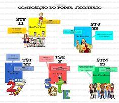 IUSTITIA HERE: ESTRUTURA DO PODER JUDICIÁRIO NO BRASIL