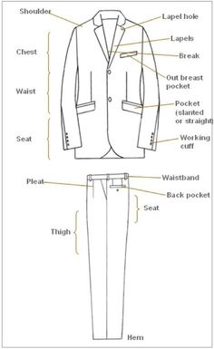 clothing terminology with pictures - Google Search