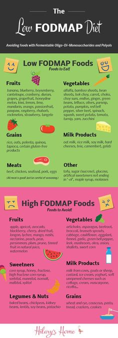 7-Day Low FODMAP Diet Plan For IBS (+Printable PDF)