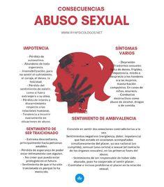 El abuso sexual puede dejar consecuencias que repercuten en la vida de sus víctimas durante toda su vida. Nunca es tarde para un abordaje… Girl Boss Quotes, Neurology, Psychiatry, Psychology Facts, Life Advice, Study Tips, Counseling, Mental Health, My Books