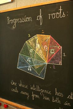 progression of roots; chalkboard drawing