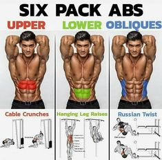 Total abs workout 🔥💪💯 Swipe left for all exercises 👈 For more conten. Fitness Workouts, Abs Workout Routines, Weight Training Workouts, Gym Workout Tips, Workout Videos, At Home Workouts, Workout Abs, Exercise Videos, Total Abs