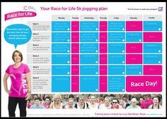 Race For Life 5k Jogging Plan