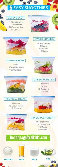 5 Detox Smoothie Recipes for a Fast Weight Loss Cleanse - Delicious Weight-Loss Smoothies