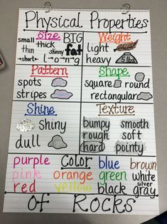 Physical properties of rocks anchor chart kindergarten anchor charts, kindergarten science, kinder science, Science Anchor Charts, Kindergarten Anchor Charts, Kindergarten Science, Elementary Science, Science Classroom, Teaching Science, Science Inquiry, Science Notes, Kindergarten Classroom