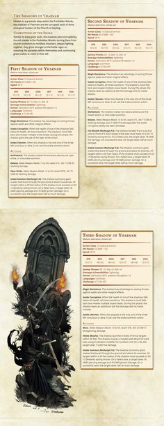The Shadows of Yharnam: DnD 5e Homebrew