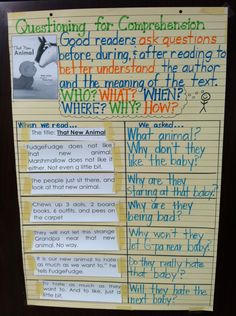 Think Aloud - Anchor Chart - Questioning - Comprehension - That New Animal by Emily Jenkins