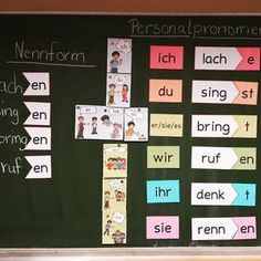Today's panel to the personal pronouns I have used the wonderful Tafe Secondary School, Primary School, Elementary Schools, German Language Learning, Teaching English, Teacher Problems, German Grammar, Cycle 2, Montessori Education