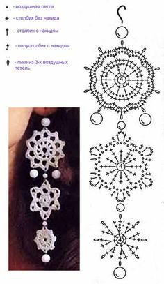 use on Christmas Tree as dangelling snowflakes 44 - Crafting For Ideas Tree ornament, too? alice brans posted Crochet diagram to make earrings, Spanish site to their -crochet ideas and tips- postboard via the Juxtapost bookmarklet. diagram for crochet ear Crochet Earrings Pattern, Crochet Snowflake Pattern, Crochet Jewelry Patterns, Crochet Snowflakes, Crochet Accessories, Snowflake Garland, Crochet Diagram, Crochet Chart, Crochet Motif