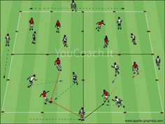 Small Sided Game: Possession grid - Real Madrid FC | YouCoach