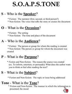 Soapstone Template | Soapstone Essay Examples Of Rhetorical Analysis Essays Writing A