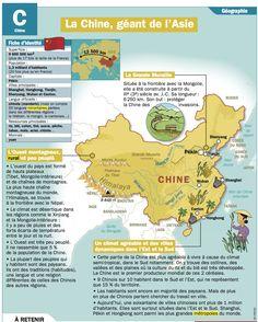 Fiche exposés : La Chine, géant de l'Asie