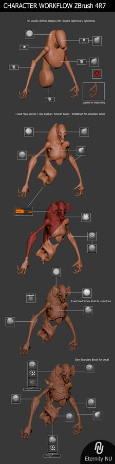 ArtStation - Zombie Skeleton , Nu Eternity