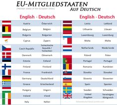 #LearnGerman: Member states of the European Union auf Deutsch