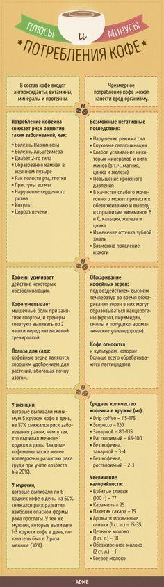 Плюсы иминусы потребления кофе