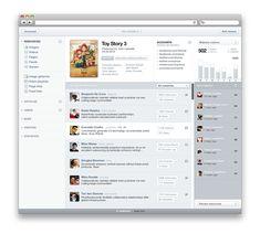 dashboard11 35 Graphically Detailed Dashboard Designs