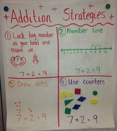 anchor+charts+for+kindergarten | Addition Strategies Anchor Chart from Kindergarten Smarts