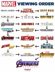 Curiously expected Avengers: Endgame's ticket sales date has been announced. To our knowledge, Avengers: Endga Funny Marvel Memes, 9gag Funny, Marvel Jokes, Avengers Memes, Funny Pics, Funny Games, Humorous Pictures, Funniest Pictures, Stupid Funny