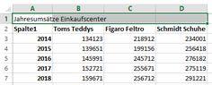 Excel: Überschrift zentrieren, so dass Sie bei Änderungen mittig bleibt.