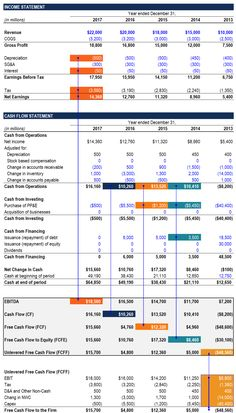 Startup Business Plan, Start Up Business, Business Planning, Cash Flow Statement, Income Statement, Financial Analyst, Accounting And Finance, Excel Dashboard Templates