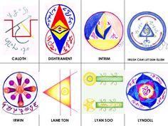 Apometria Quantica I Healing Codes, Reiki Symbols, Usui, Numerology, Zentangle, Learning, Tattoos, Quantum Physics, Internal Medicine
