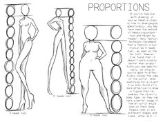 The bodily form for design, I think the middle one is best for fashion design.