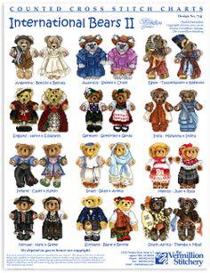 egypt and tudor bears