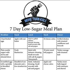 Diet Plan fot Big Diabetes - Printable 7 Day Low Sugar Meal Plan Doctors at the International Council for Truth in Medicine are revealing the truth about diabetes that has been suppressed for over 21 years. Diet Food List, Food Lists, Diet Tips, Easy Meal Plans, Diet Meal Plans, Meal Prep, Low Sugar Recipes, Diet Recipes, Low Sugar Foods