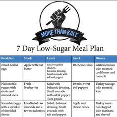 Sugar Detox 7-day Meal Plans | Sugar detox, Sugar free and Detox