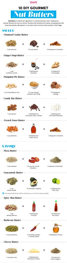 Gourmet Nut Butter Recipes - Shape Magazine. Some look great, some look terrible.