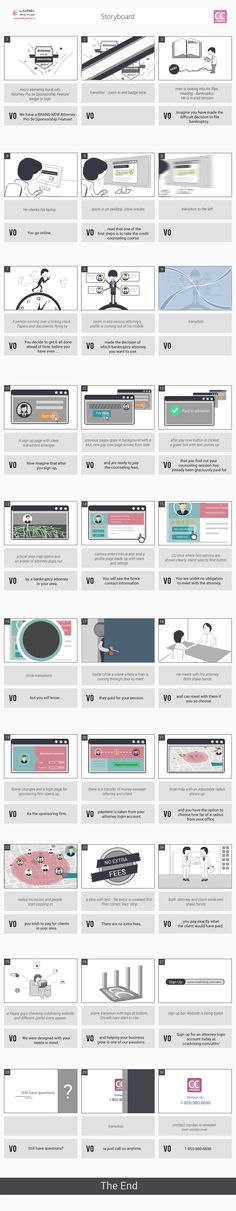 Storyboard for Financial advising.  Looking for explainer video? Please visit: www.eleopard.in  more videos at: https://vimeo.com/eleopard