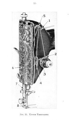 The Vintage Seamstress: Threading a Singer 66