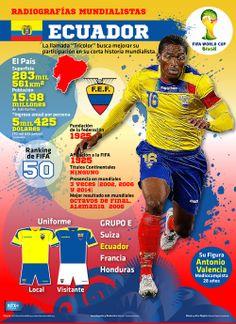 """La llamada """"Tricolor"""" busca mejorar su participación en su corta historia mundialista. #Infografia"""