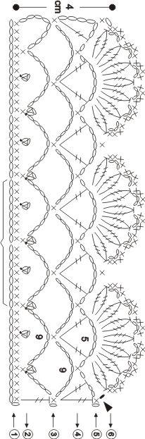 Tutorial gorro crochet facil principiantes ( with subtitles in several lenguage) - Granny Crochet Crochet Boarders, Crochet Edging Patterns, Crochet Lace Edging, Crochet Diagram, Crochet Trim, Love Crochet, Filet Crochet, Crochet Designs, Crochet Doilies