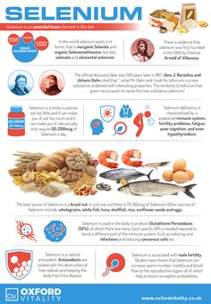 Selenium, Selenium Supplements, Selenium Tablets, Selenium History, Health Benefits of Selenium. Selenium Benefits, Health Benefits, Nutrition Education, Nutrition Tips, Health And Nutrition, Health And Wellness, Health Tips, Healthy Groceries, Benefits Of Mushrooms