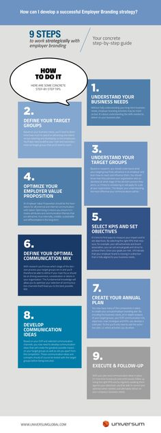 9 steps to work strategically with employer branding