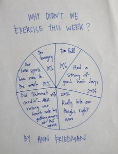Mmm pie(chart)