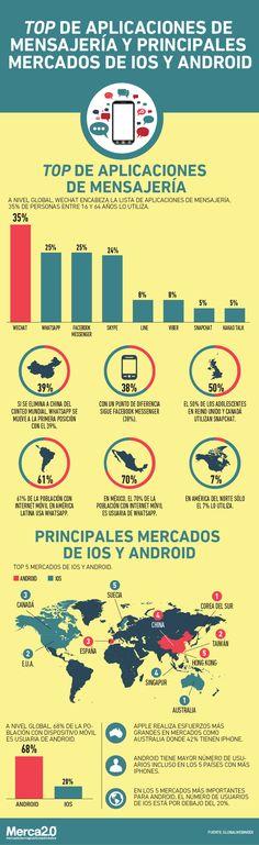 #Infografía: en qué países utilizan más iOS y en cuáles prefieren Android