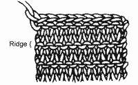 Knitting Library (great basic glossary)