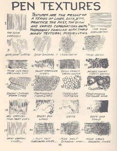 Beginners pen & ink techniques ~ nice to have your own version on this techniques cause we all draw differently. AMANDA TREVIZO: Basic skills are essential in art. This is a great chart on basic pen textures. Drawing Lessons, Drawing Tips, Painting & Drawing, Drawing Reference, Drawing Skills, Drawing Practice, Drawing Techniques Pencil, Sketching Tips, Drawing Ideas