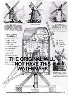 HOW A WINDMILL WORKS VINTAGE ENGINEERING DRAWING 1930 ANTIQUE MOUNTED PRINT | eBay