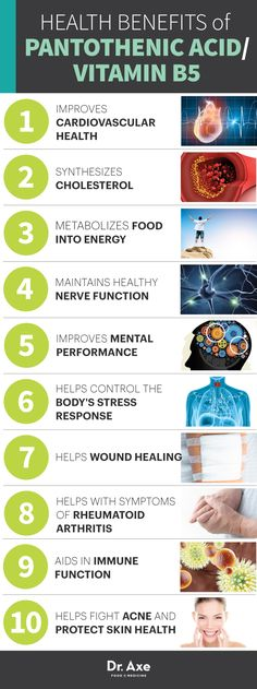 Vitamin B5 and Pantothenic Acid Health Benefits Infographic list