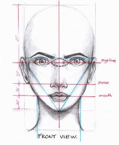 LOVEtHEART Mode-Illustration: Gesichtsproportionen 4602
