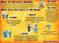 Cure Dercum's information on what we do