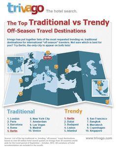 traditional vs trendy destinations 2012 #trivago