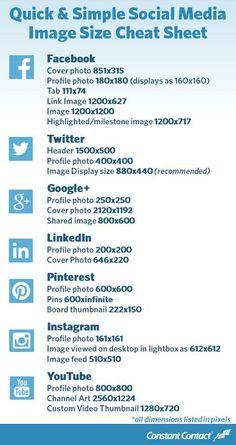 Las medidas en pixels para que nuestras fotos queden perfectas en #RedesSociales.