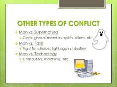 A basic overview of the types of conflict in literature. Conflict In Literature, Types Of Conflict, 6th Grade Reading, A Writer's Life, Story Elements, Man Vs, Telling Stories, Destiny, Storytelling