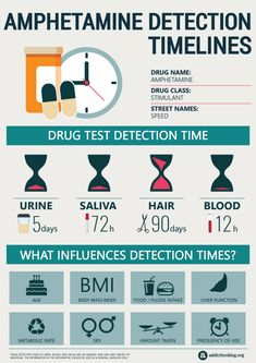 Drug testing timelines for amphetamines range from 48 hours after intake to 90 days or more. A visual guide to amphetamine detection periods here. Nicotine Addiction, Addiction Help, Addiction Recovery, Drug Quotes, Substance Abuse Counseling, Drug Test, Criminology, Health Care, Horror Movie Posters